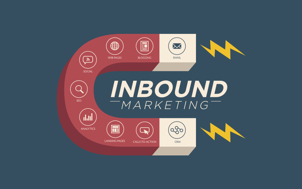 10 motivos para o inbound marketing