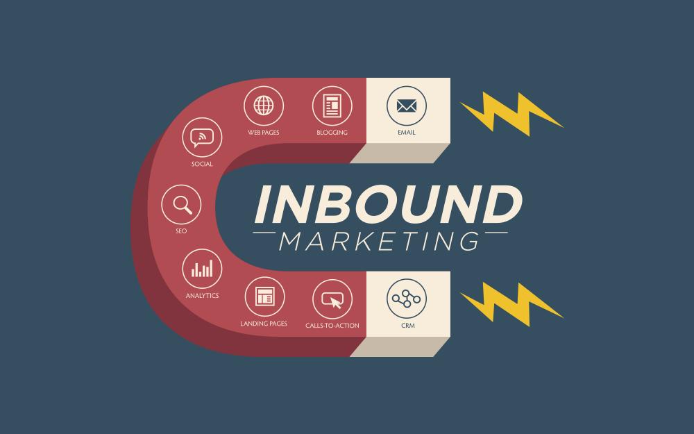 Inbound Marketing – 10 motivos pra você começar a usar hoje